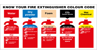 Fire-extinguishers2
